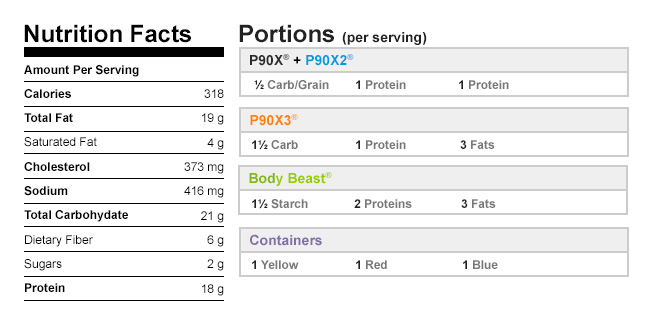 NutritionalData-AvocadoEggSaladToast