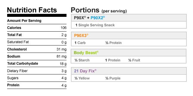 NutritionalData-BakedOatmealwithBerriesBanana
