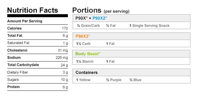 NutritionalData-BlueberryOatmealMuffins