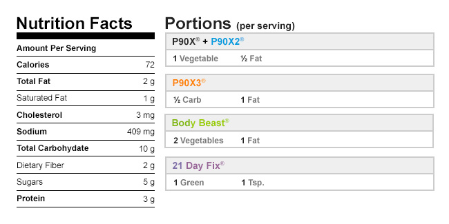 NutritionalData-BuffaloCauliflowerBitesWithBlueCheeseSauce