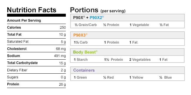 NutritionalData-MacaroniAndCheeseWithBroccoli