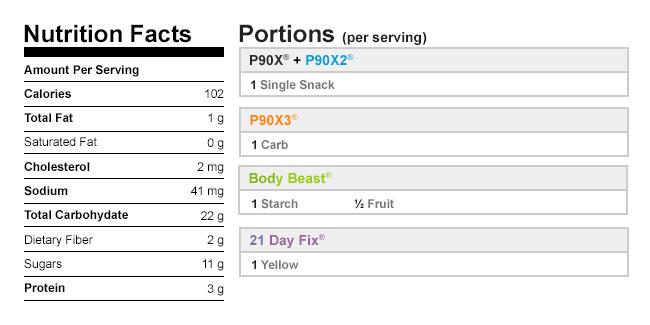 NutritionalData-OatmealRaisinCranberryCookie