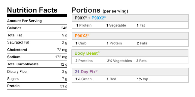 NutritionalData-PestoZucchiniNoodlesWithChicken