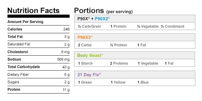 NutritionalData-PitaPizzas
