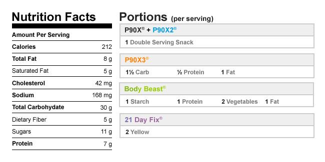 NutritionalData-PumpkinPieWholeWheatCrust