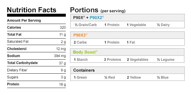 NutritionalData-SlowCookerChickenFarroEnchiladaBake