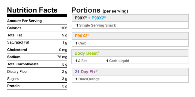 NutritionalData-SpicedNuts_jcbyh1