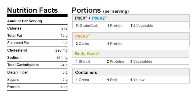 NutritionalData-SpinachTomatoAndQuinoaBreakfastCasserole